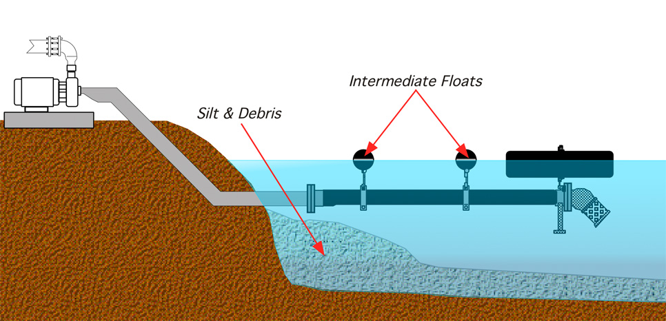 Float N Foot Valve Diagram